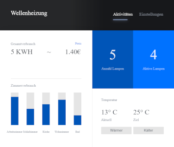 Wellenheizung - Smart Home